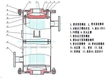 四氟盤管換熱器
