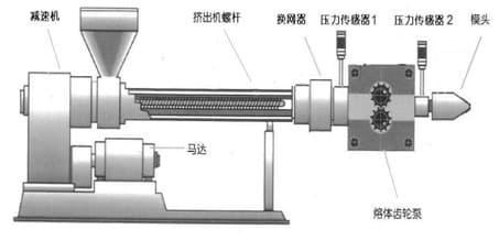 高温PBT聚酯类熔体泵