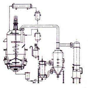 供应甲醇、乙醇蒸馏装置