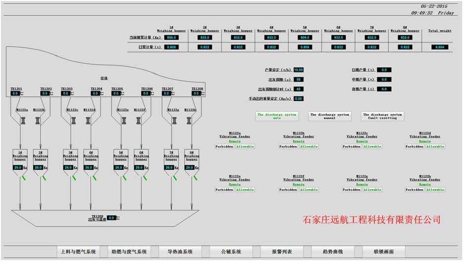 石灰窑传动及控制电气自动化方案