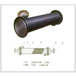 换热器(列管式换热器)